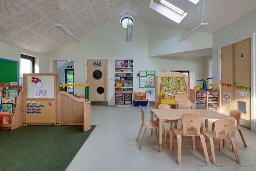 Konsep Desain Sekolah Minimalis Anak Tk Interior Gambar Gedung