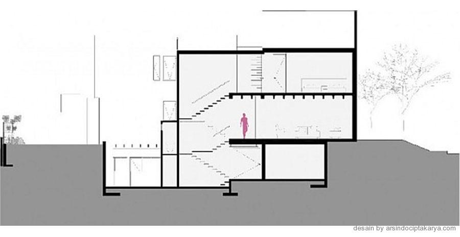 rancangan denah rumah minimalis terbaru di indonesia